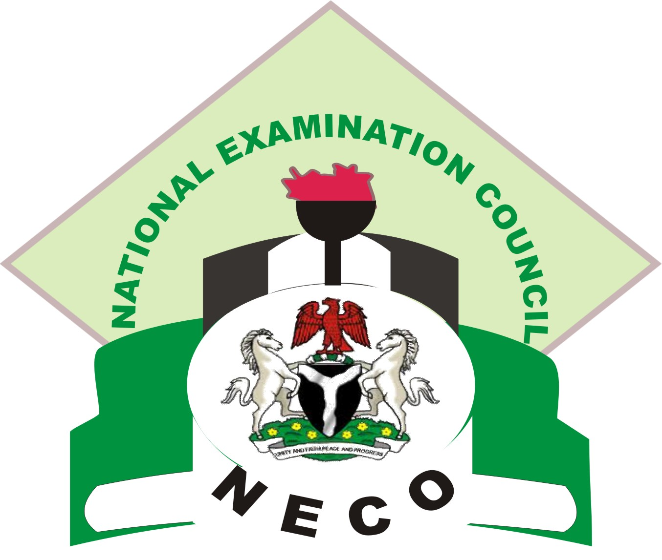 National Examination Council (Neco)